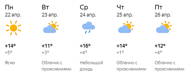 Конец апреля радует кировчан