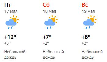 Кировчан ждут холодные выходные