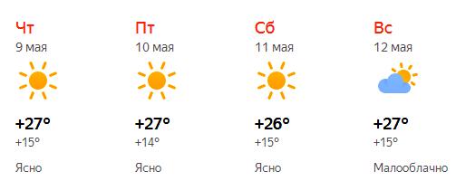 Прогноз погоды в Кирове на День Победы