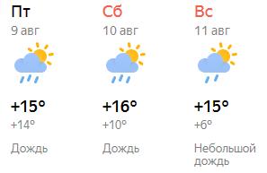 Киров накроют ливни