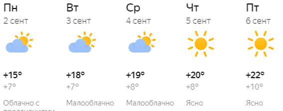 Кировчан ждет теплая и сухая неделя