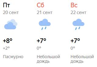 В выходные дни станет еще немного холоднее