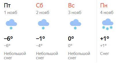 Прогноз погоды в Кирове на праздничные выходные