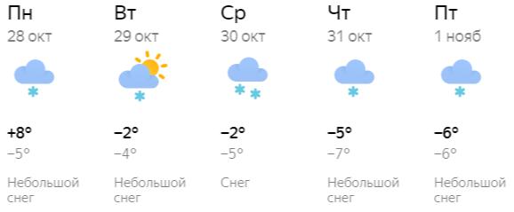 В Кирове похолодает и пойдет снег