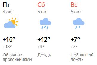 В воскресенье в Кирове резко похолодает