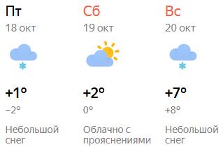 В воскресенье в Кирове неожиданно потеплеет