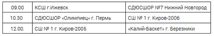 В Кирове пройдет турнир по баскетболу «Кубок осени»