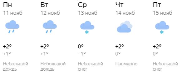 """В Киров опять пришла """"плюсовая"""" температура"""