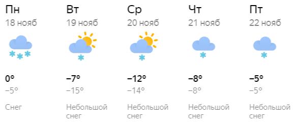 В Кирове на неделе произойдет резкий перепад температур