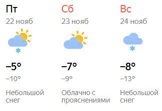 В Кирове продолжаются «температурные качели»