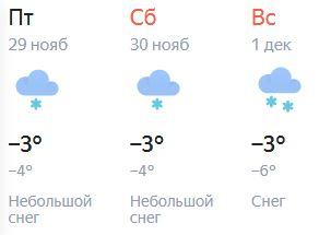 Выходные в Кирове будут теплыми и снежными