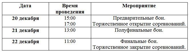 В Кирове состоится чемпионат и первенство Кировской области по боксу