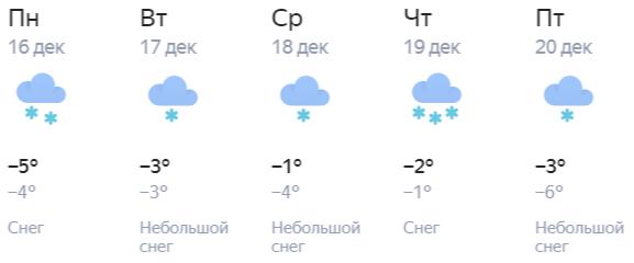 Кировчан ждёт очередная тёплая неделя