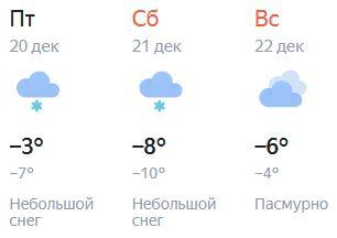 В Кирове немного подморозит