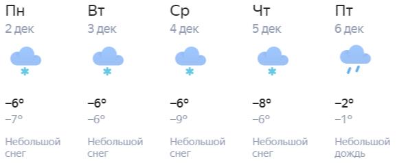 Начало зимы в Кирове будет теплым