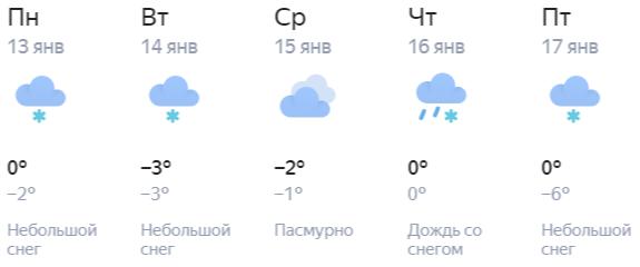 В Кирове пройдёт дождь