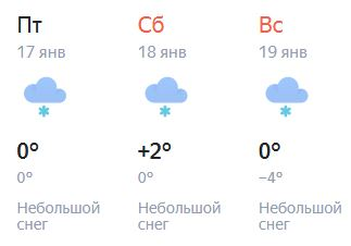 Киров. Зимняя оттепель продолжается