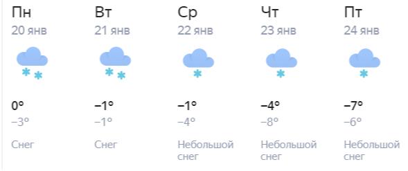 Кировчан ждет снежное начало недели