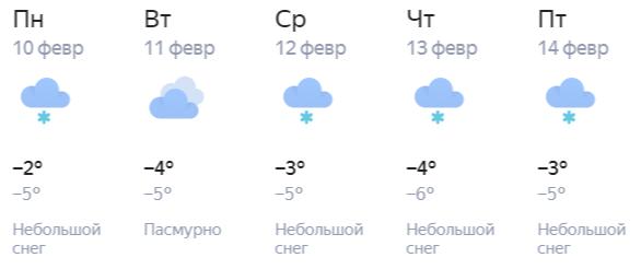 Холодная зима в Кирове опять закончилась
