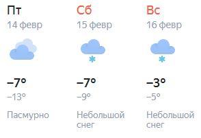 Прогноз погоды в Кирове на пятницу и выходные дни