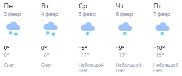 От 0 до -10: прогноз погоды в Кирове на рабочую неделю
