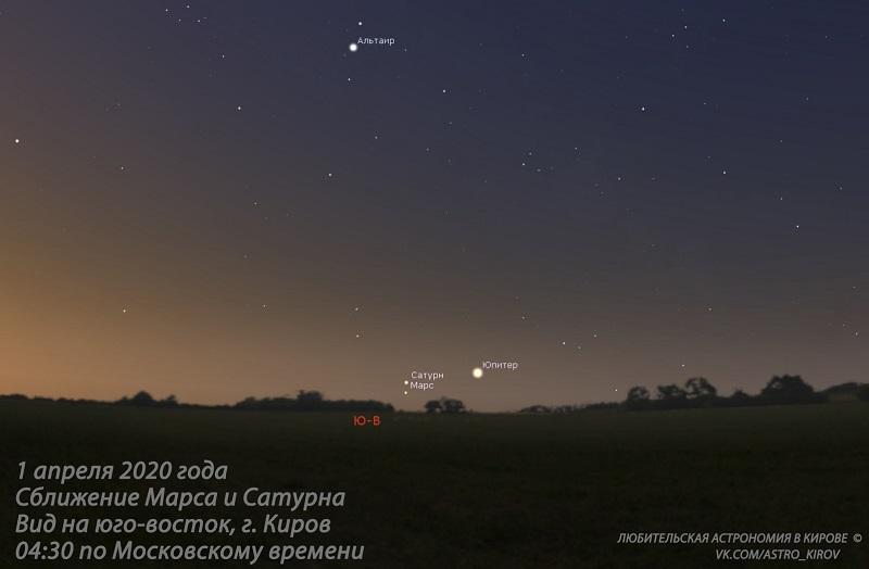 Апрель начнётся с уникальных астрономических событий