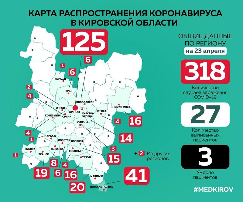 Кировский Минздрав сообщил причину роста числа заболевших коронавирусом