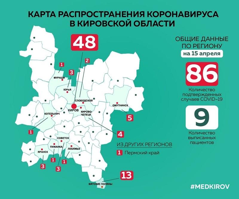В Кировской области 86 случаев заражения COVID-19