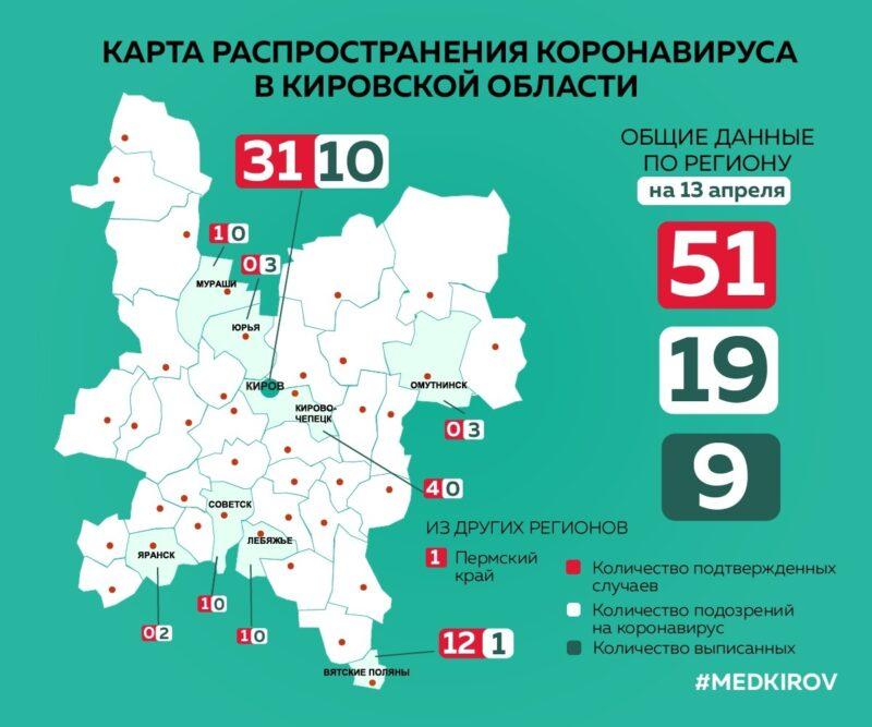 В Кировской области выявлено 70 случаев заражения коронавирусом