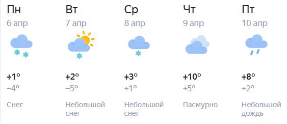 Кировчан ожидает резкий перепад температуры