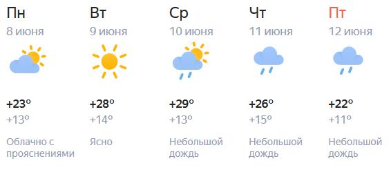 Середина короткой рабочей недели в Кирове будет жаркой