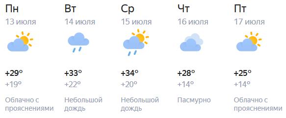 В Киров вернулась жара