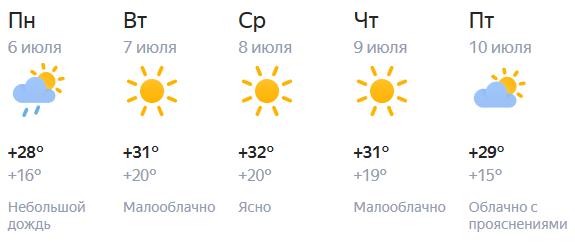 Жара в Кирове: те, кому не хватало тепла, дождались