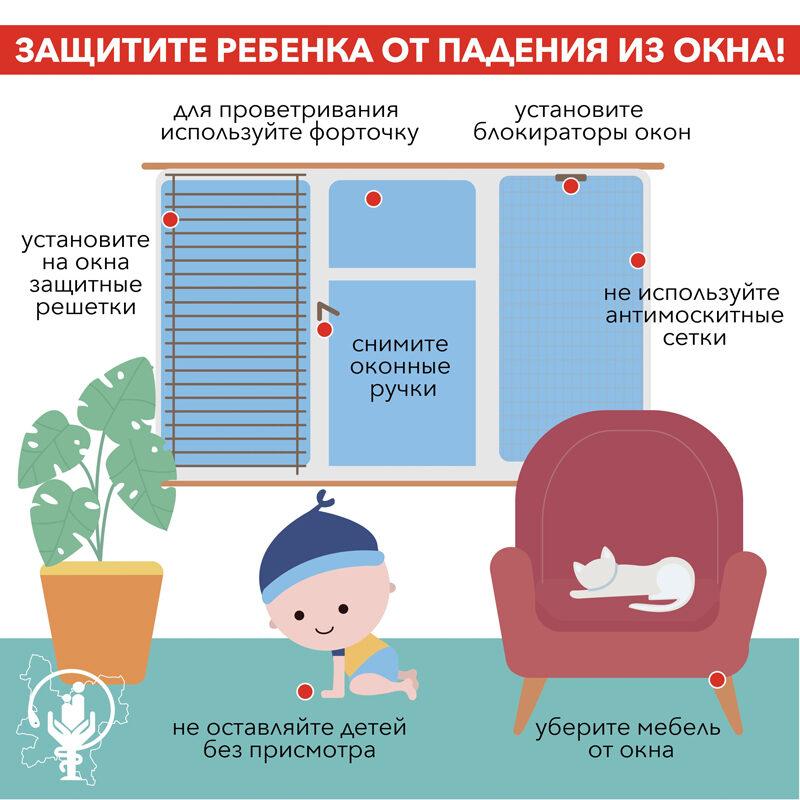 Кировские медики рассказали о спасении детей, выпавших из окон