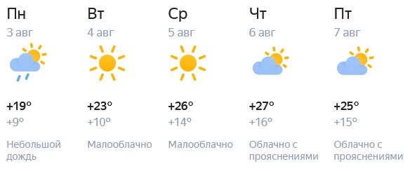 Середина недели в Кирове будет жаркой