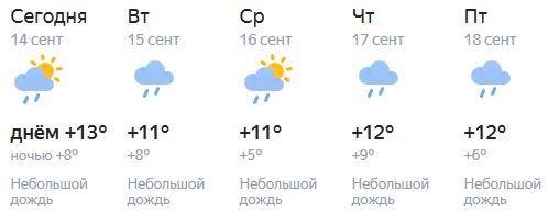 Погода в Кирове: прохладно и небольшие дожди