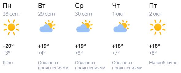 Бабье лето возвращается в Киров