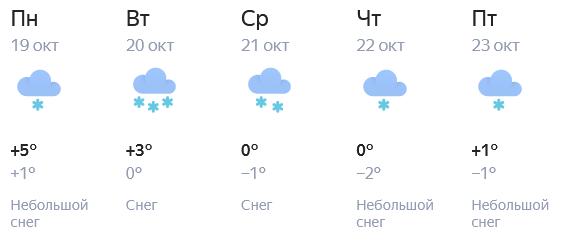 В Кирове похолодает и будет идти снег
