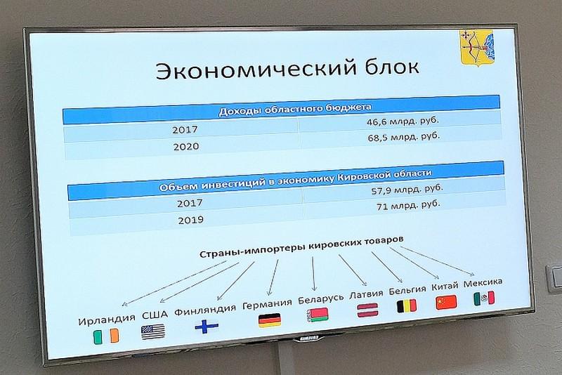 Александр Чурин представил главе региона отчёт о работе правительства за 3 года