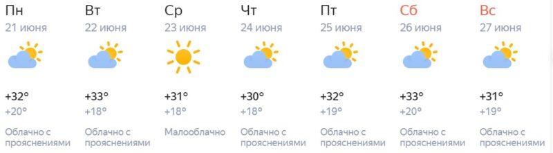 В Кирове будет стоять сильная жара