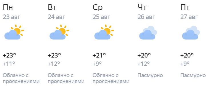 Жара в Кирове уходит